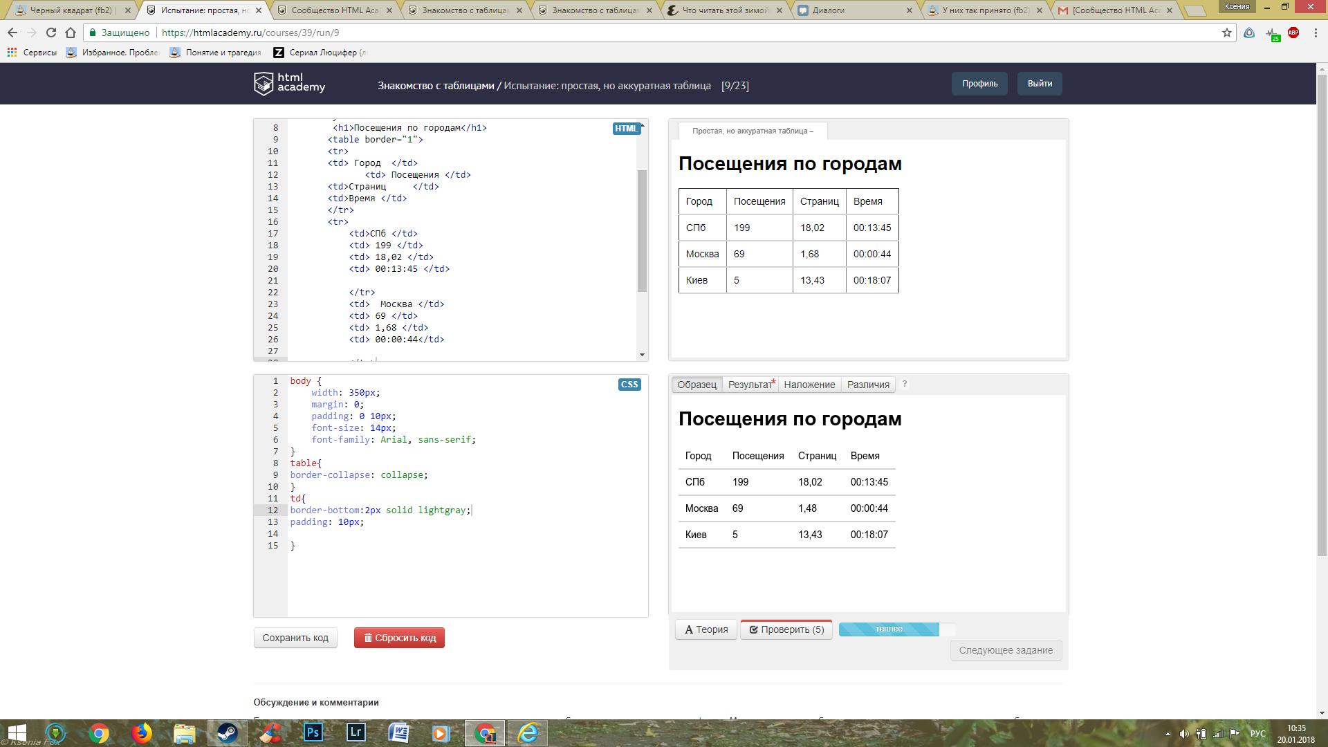 html academy знакомство с таблицами